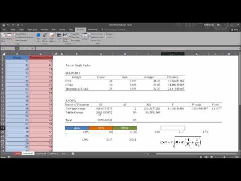 Select Worksheets with an ActiveX Combo Box Control using Excel VBA