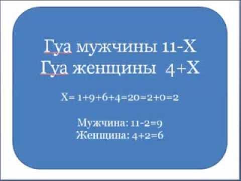 Как рассчитать число Гуа