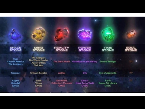 Where Are All Of The Infinity Stones In The Mcu