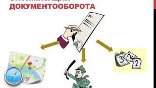 Организация службы документационного обеспечения управления образовательной организации1