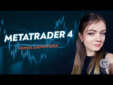 Всё, что нужно знать про МetaTrader4. Урок с Ниной Барановой.