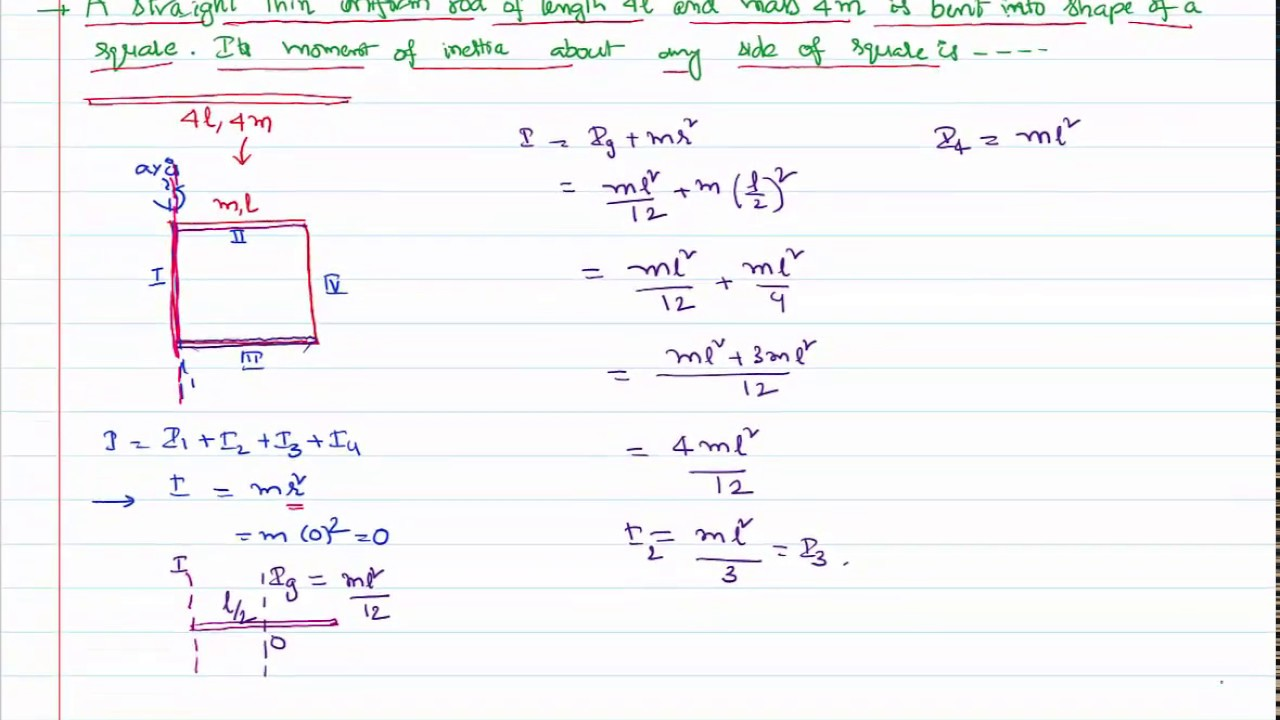 Moment of Inertia of Square wire for IIT-JEE and NEET Physics