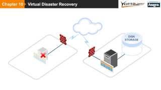 Chapter 10 - Virtual Disaster Recovery