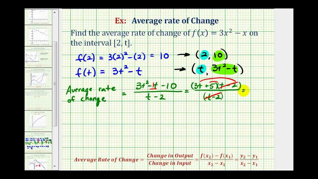 Ex Find The Average Rate Of Change Given A Function On 2t Youtube