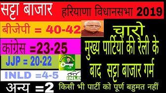 haryana vidhansabha election 2019 satta bazar ka sabse bda opinion poll