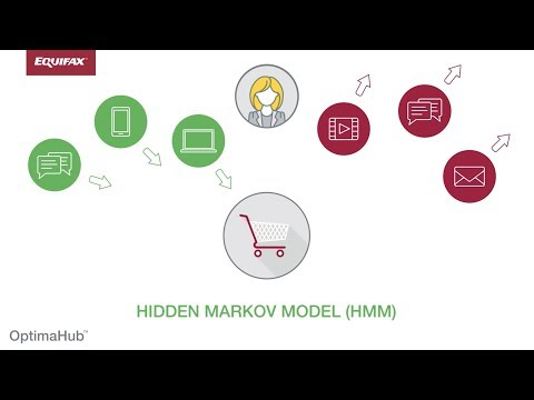 Equifax OptimaHub Marketing Attribution – The Hidden Markov Model