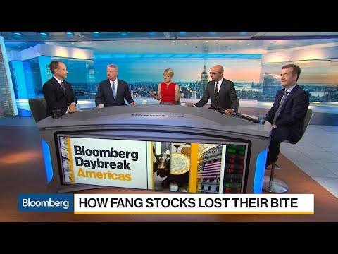 How FANG Stocks Lost Their Bite