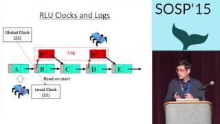 Read-log-update: a lightweight synchronization mechanism for concurrent programming