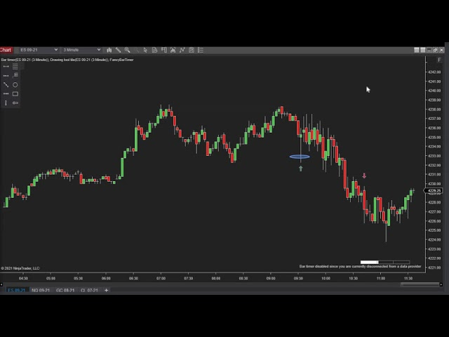 061120-- Daily Market Review ES GC CL NQ - Live Futures Trading Call Room