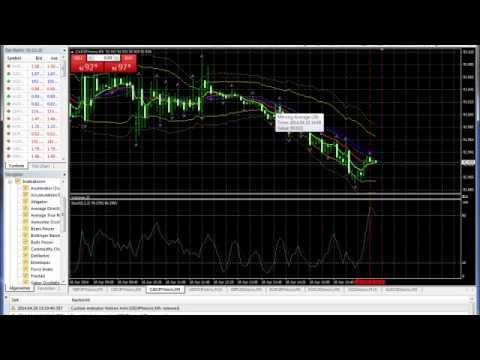 top uns binäre makler forex trading metatrader 5