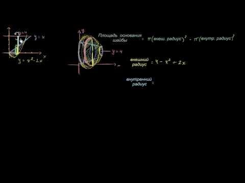 Вычислить площадь фигуры, ограниченной кривыми онлайн