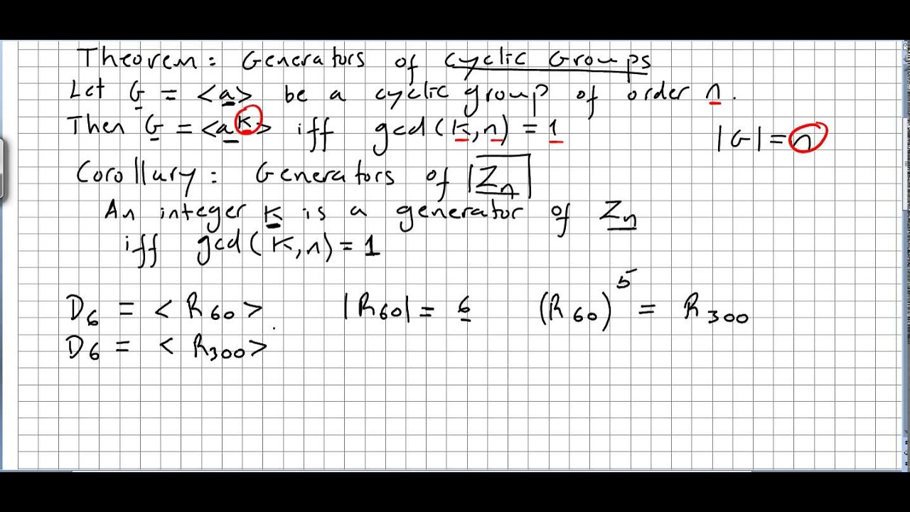 how to find the order of a cyclic group