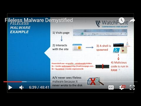 Fileless Malware Demystified