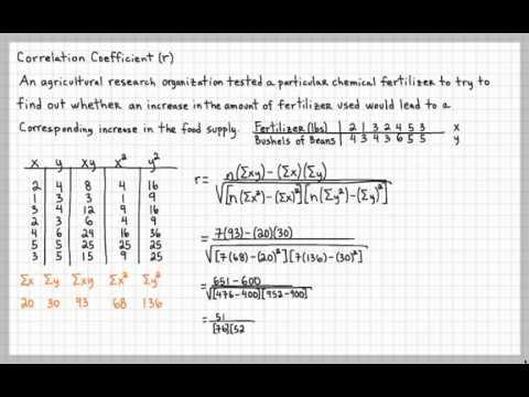 Correlation Coefficient YouTube