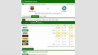 Барселона Наполи Прогноз и обзор матч на футбол 08 августа 2020 Лига чемпионов 1 8 финала