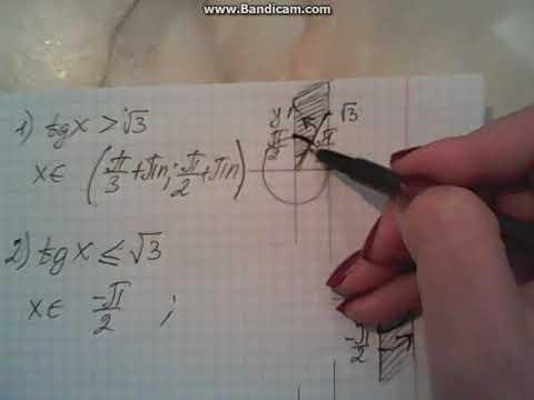 решение тригонометрических неравенств 1