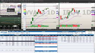 Sala ao vivo Ativa Investimentos: Day Trade (18/07/2019)