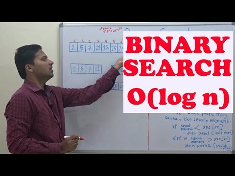 Binary Search (Sorted Array) - O(log n) [ Best EXPLAINATION