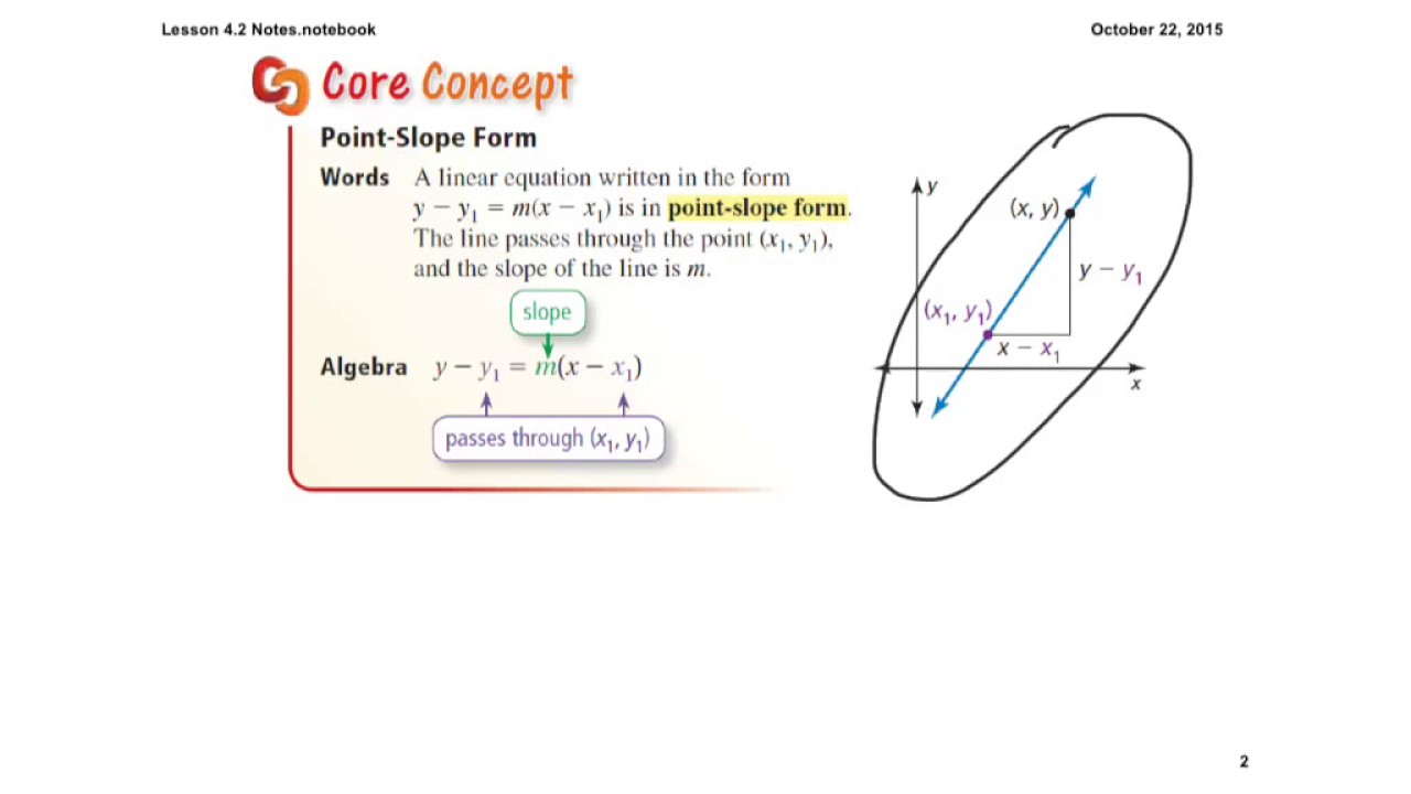 Lesson 42 using a point and a slope to write equations in point lesson 42 using a point and a slope to write equations in point slope form falaconquin