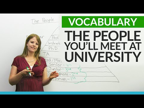 Learn English Vocabulary: The people you will meet at UNIVER