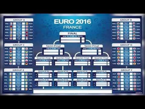РАСПИСАНИЕ МАТЧЕЙ ЕВРО 2016