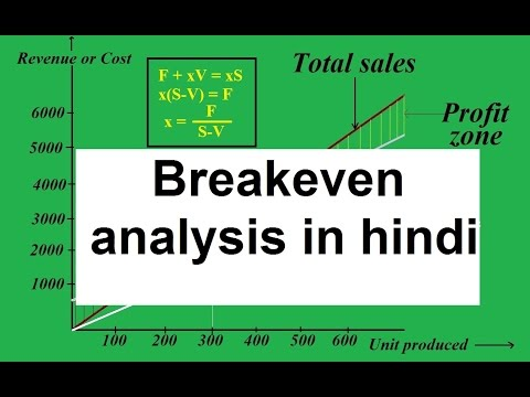 Break even analysis in hindi / Mechanical engineering in hindi - YouTube - Breakeven Analysis