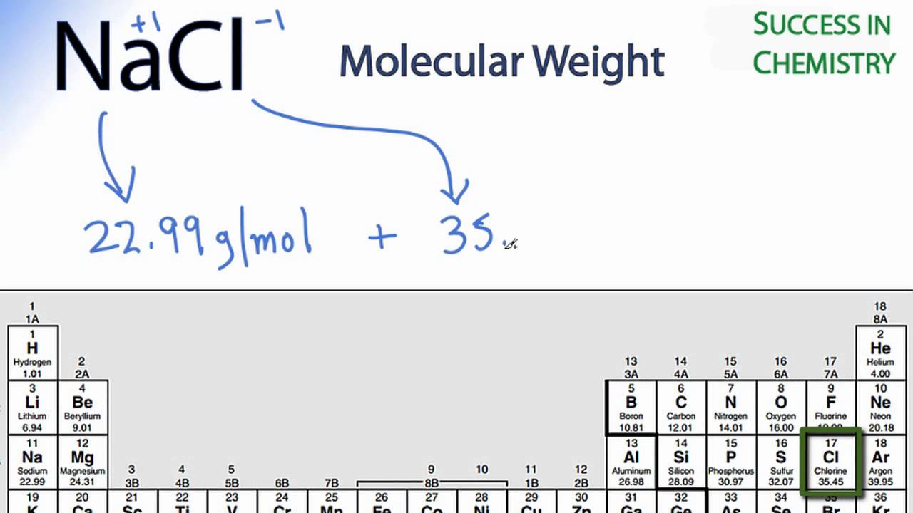 Nacl molar mass molecular weight youtube urtaz Image collections