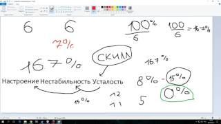 Математическое объяснение победам