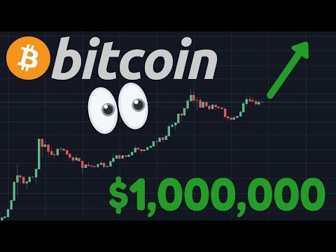 BITCOIN TO $1,000,000 ACCORDING TO THIS CHART!!! | BAKKT VOLUME GOING CRAZY!!!