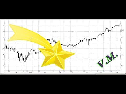 Круглосуточный обмен валюты электросталь WMV