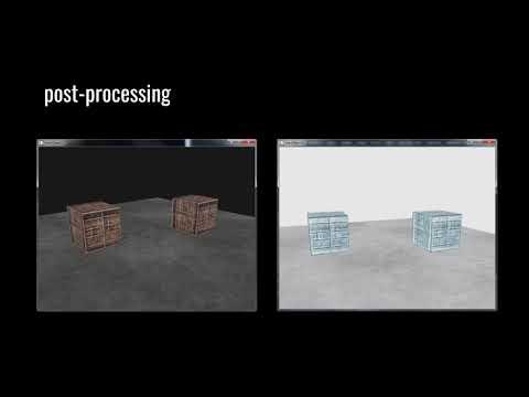 OpenGL - Framebuffer Objects