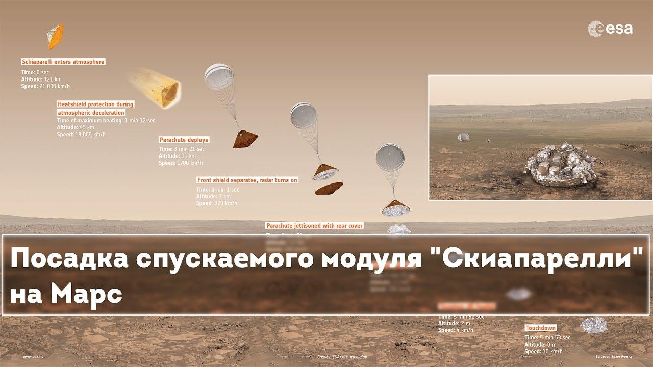 ЭкзоМарс 2016: прямая трансляция доступна в Сети (ВИДЕО) - Новости