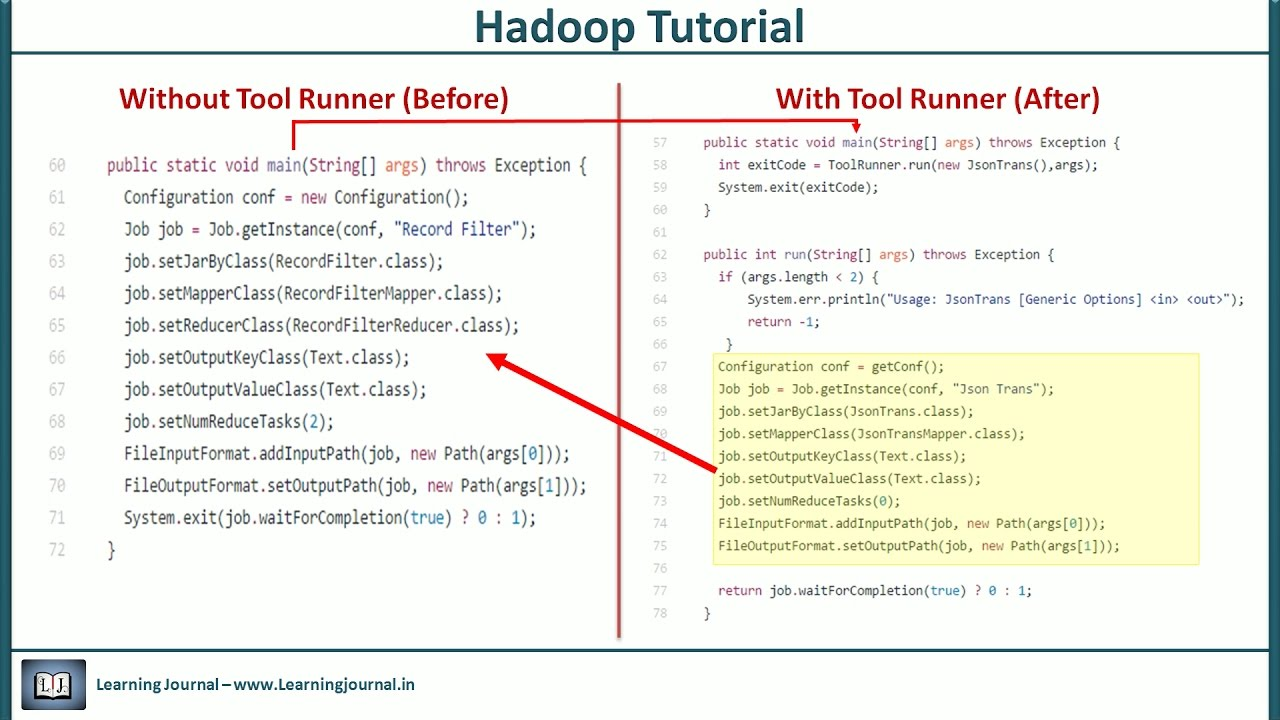 Hadoop Tutorial Map Reduce Examples Part 3 Youtube