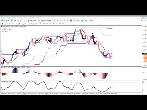 $930.21 in Minutes - Physical Forex Trading - Live Recording