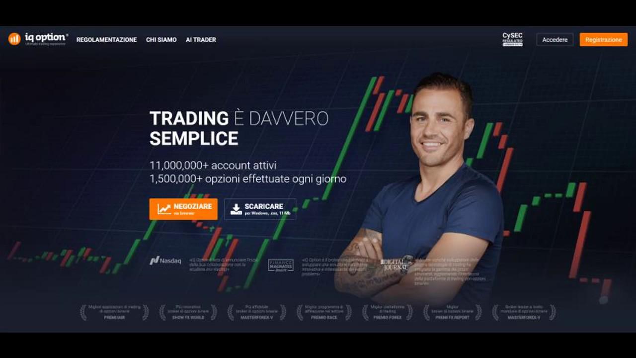 day trading software test binäre optionen strategie video