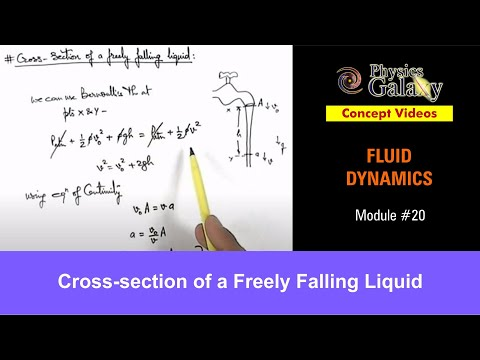 20. Physics | Fluid Dynamics | Cross-section of a Freely Falling Liquid | by Ashish Arora