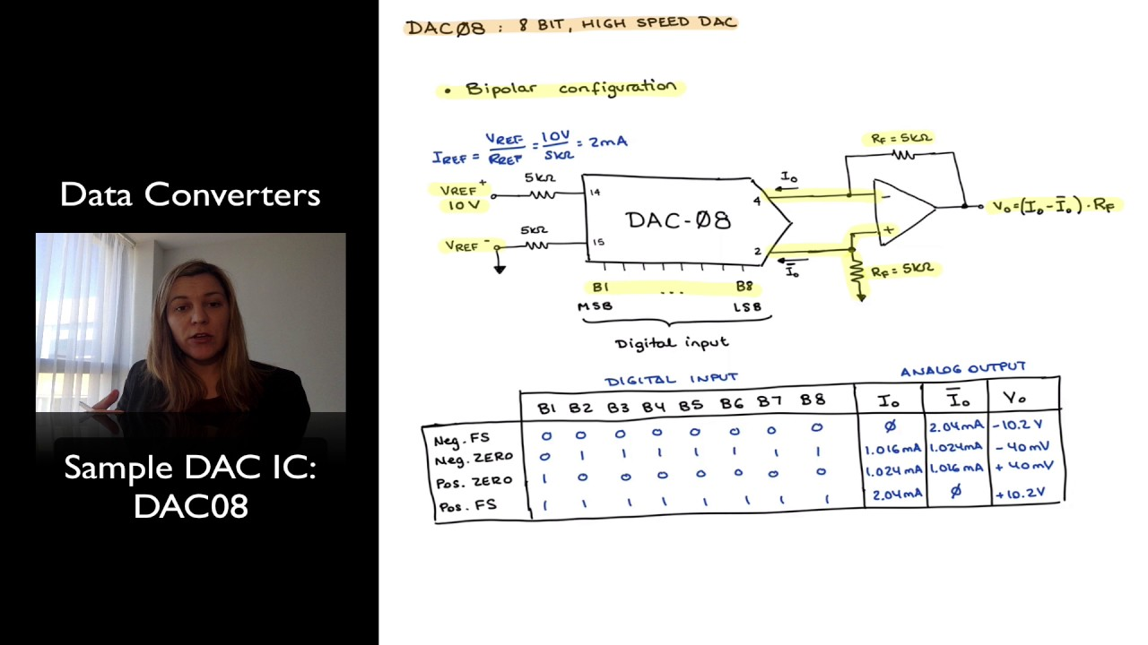 hight resolution of sample dac ic dac08
