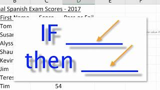 Advanced Excel - Using the IF Function in Excel to Program Your Spreadsheets