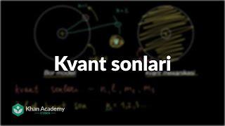 Kvant sonlari  Atomlarning elektron tuzilishi  Kimyo