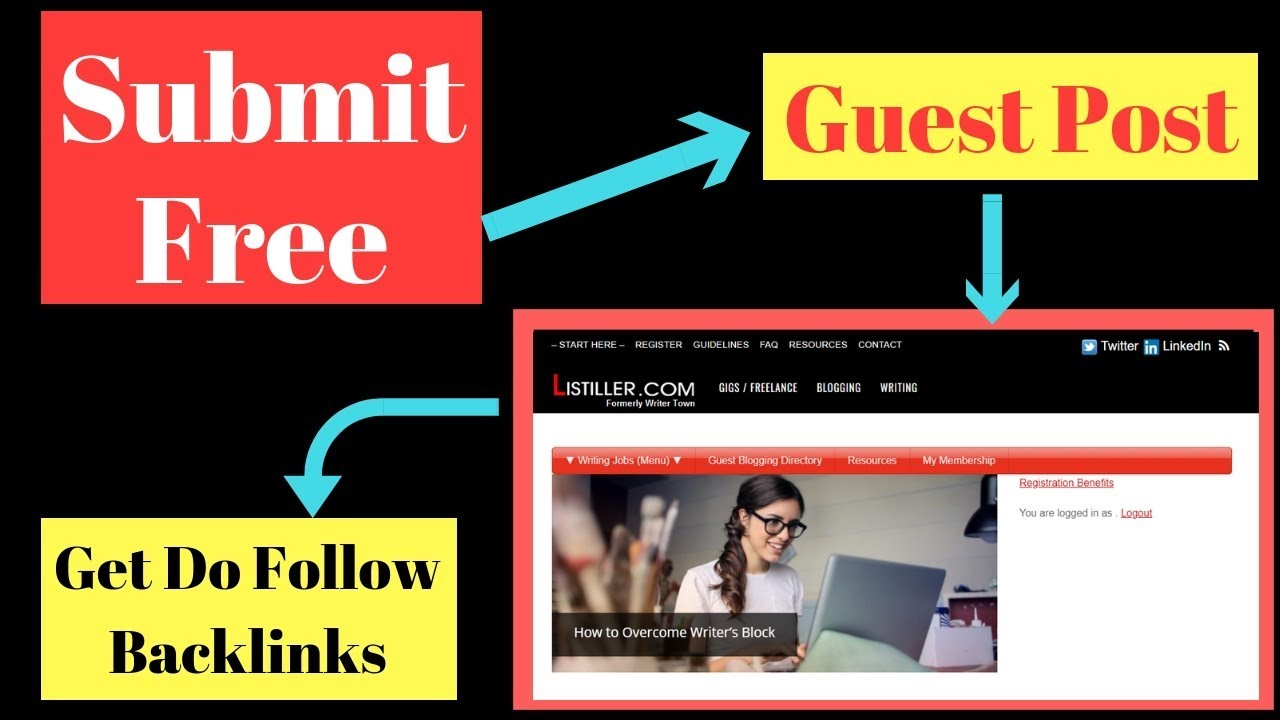 Submit Free Guest post and Get Backlink in Content [In Hindi]