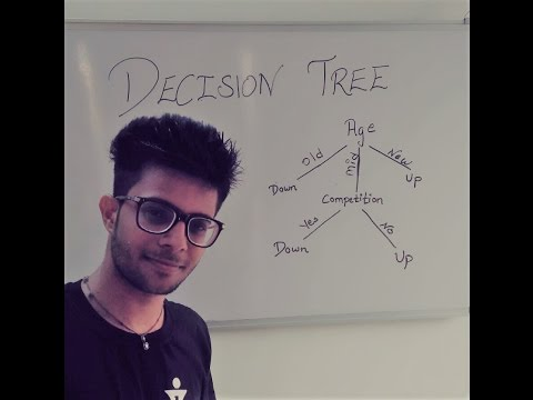 decision tree with solved example in english