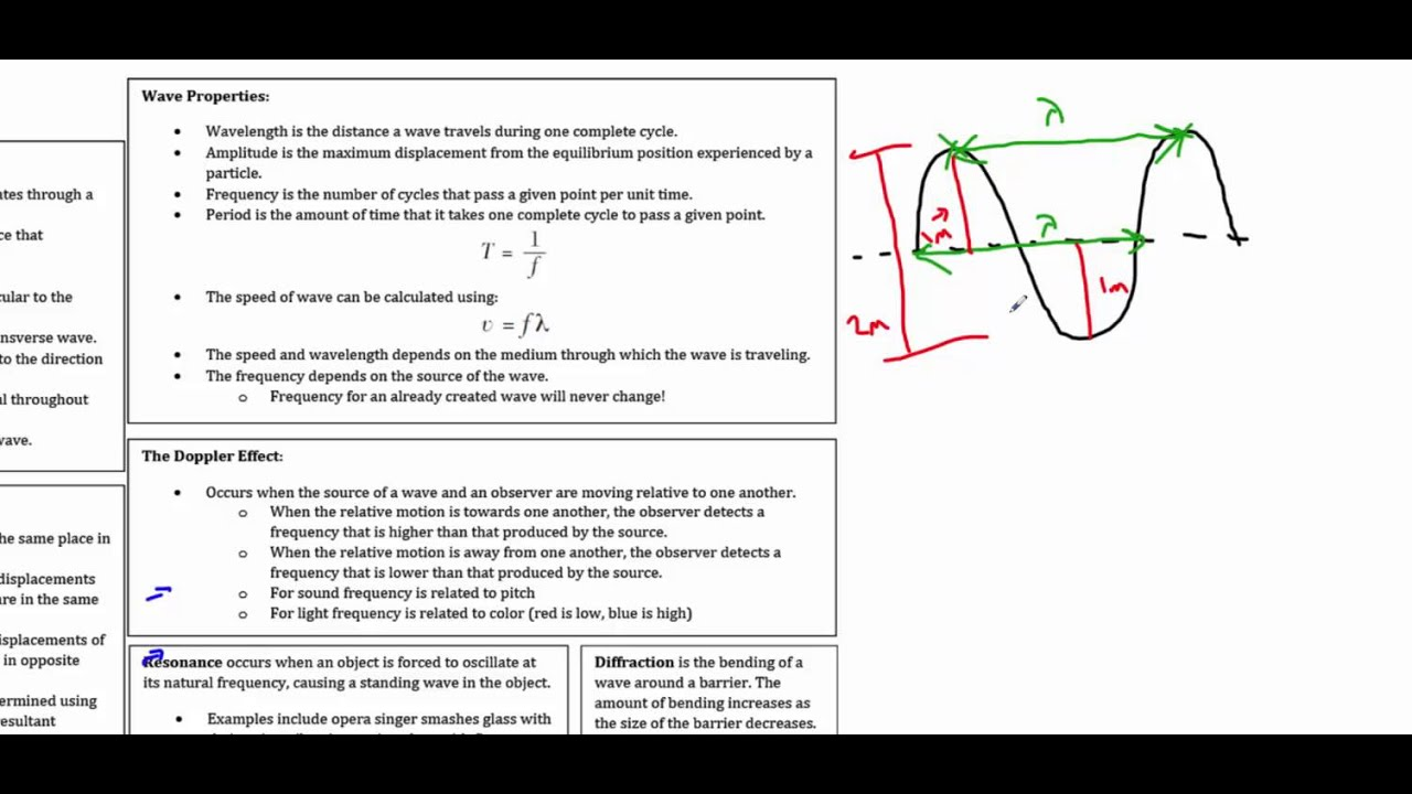 worksheet Characteristics Of Waves Worksheet regents physics review mechanical waves longitudinal and transverse characteristics