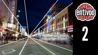 Introducción y tipos de perspectivas