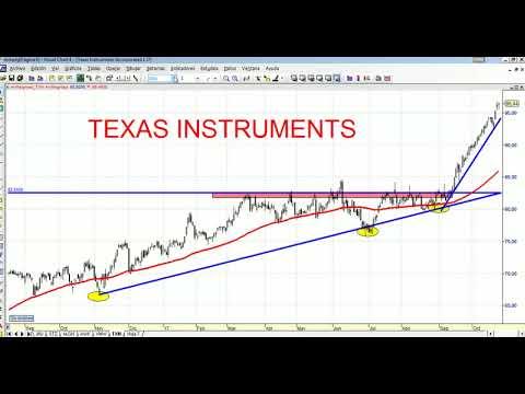 American Water,Vmware Y Texas Instruments Valores Favoritos 23 Oct17