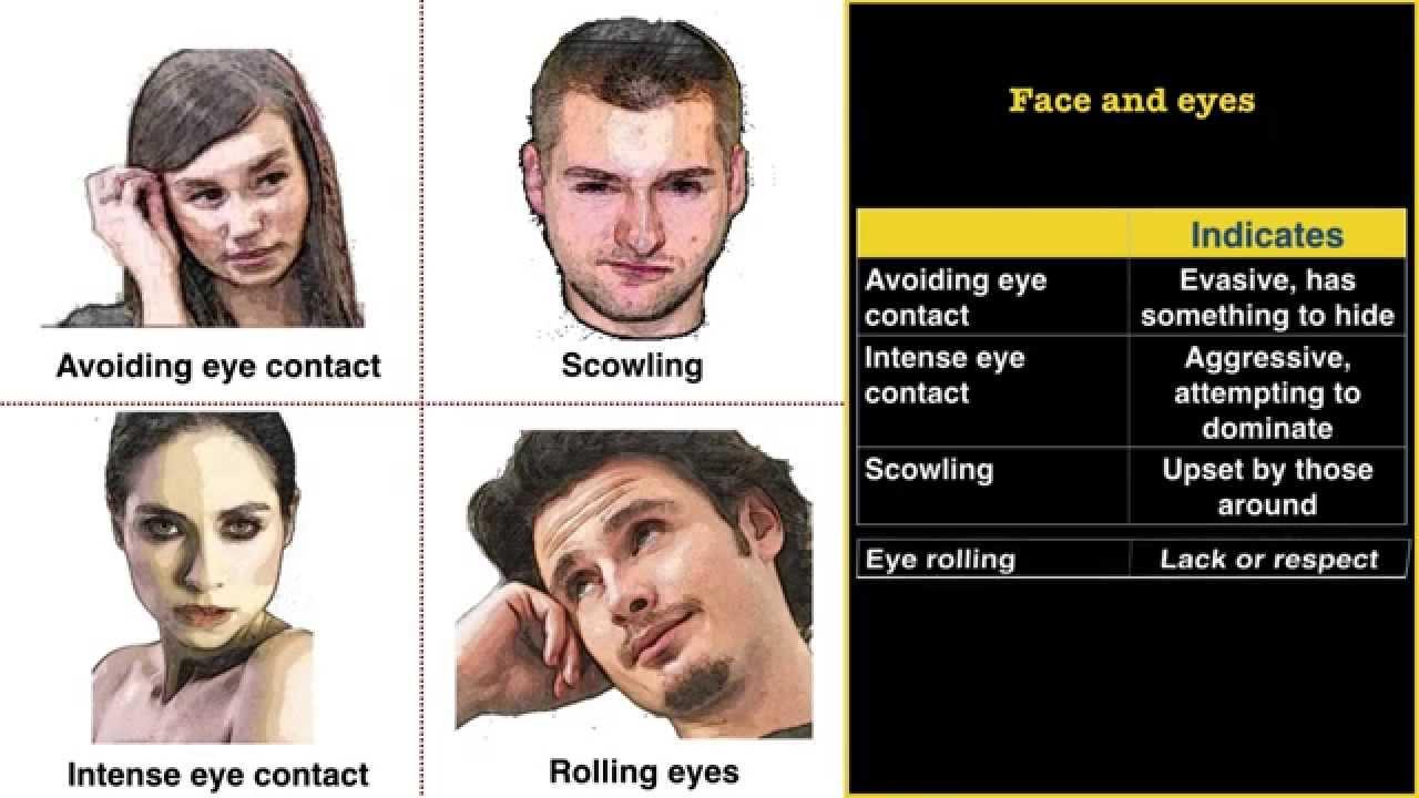 avoiding eye contact body language