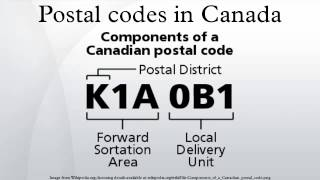 Postal Codes In Canada