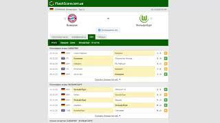 Бавария Вольфсбург Прогноз и обзор матч на футбол 16 декабря 2020 Серия А Тур 12