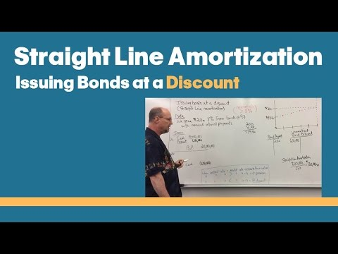 15 - Issuing Bonds at a Discount - (Straight Line Amortization)