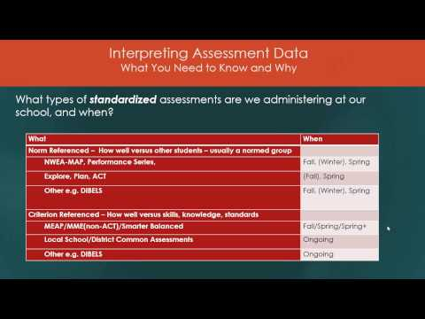 November 2013: Interpreting Assessment Data