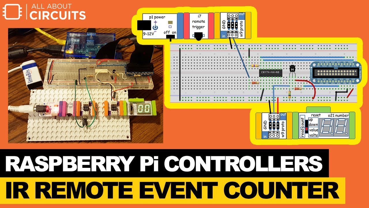 Building Raspberry Pi Controllers: IR Remote Event Counter